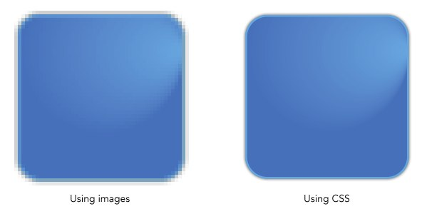 Comparison between images and CSS on retina displays