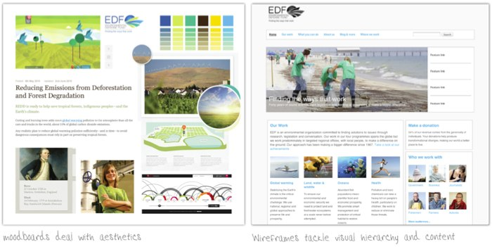 Example of moodboard and wireframe