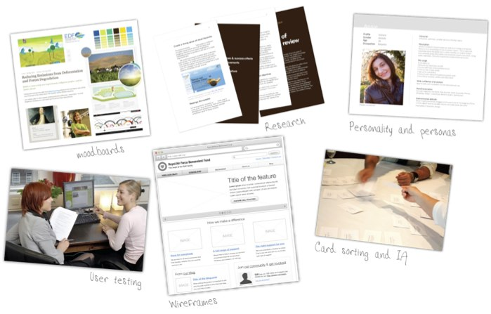 Examples of supporting material for design presentation