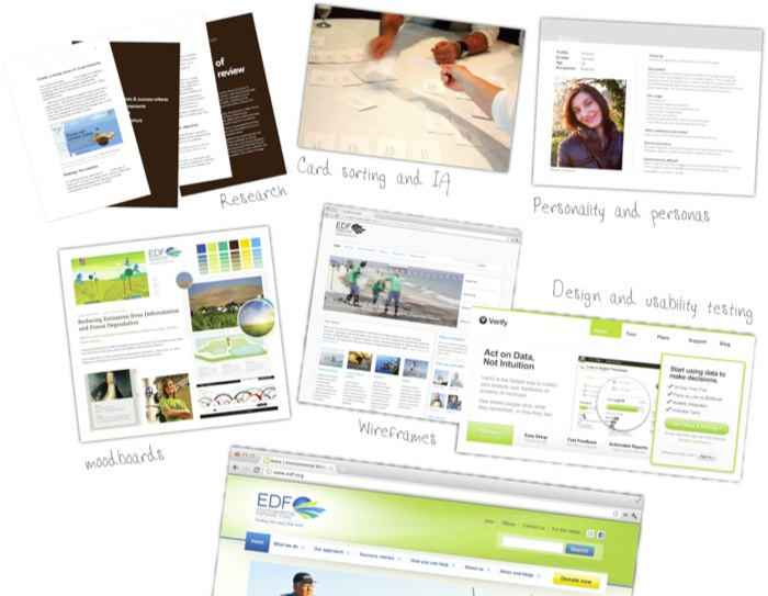 Examples of different design tools