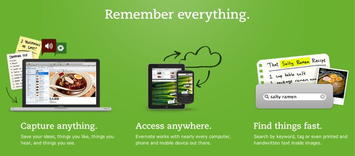 Capture Anything. Access anywhere. Find things fast.
