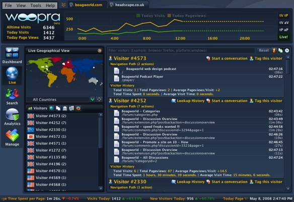 Screenshot of the Woopra interface