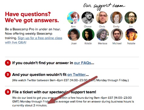 Basecamp customer support is lightening fast, available through a variety of methods and they tell you exactly how long before they will reply.