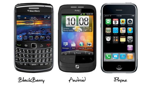 Image of different mobile platforms