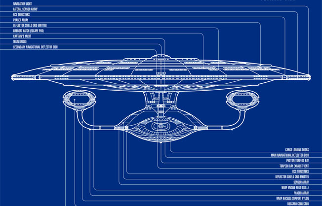 Wireframing - the blueprints for your starship