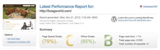 GT Metrix report for boagworld.com