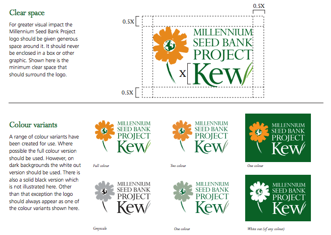 Kew Style Guide