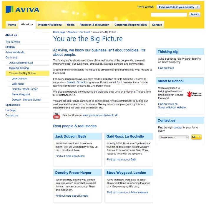 Aviva Corporate Website