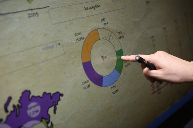 Microsoft self sketching whiteboard