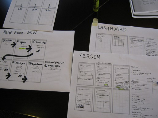 Example of six up wireframes