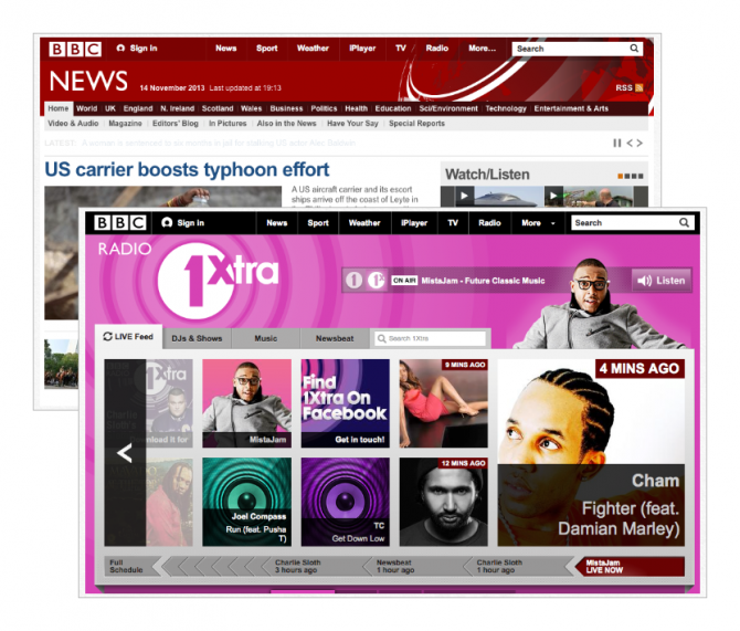 BBC websites